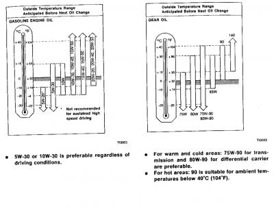 S14 Oil recommendations.jpg